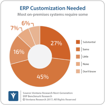 vr_NG_ERP_general_12_ERP_customization_needed