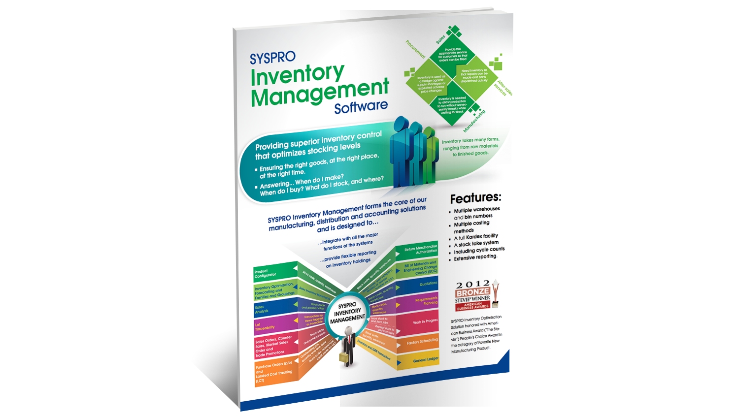 SYSPRO Inventory Management Software - SYSPRO Corporate